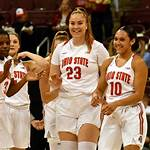 2014–15 Ohio State Buckeyes women's basketball team