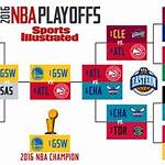 2016 NBA Playoffs