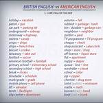 American and British English pronunciation differences