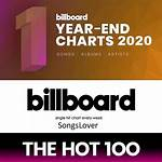 Billboard Year-End