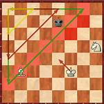 Bishop and knight checkmate