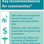 Climate change adaptation in Nepal