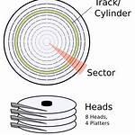 Cylinder-head-sector