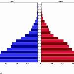 Demographics of Kenya