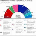 European Parliament election, 2014