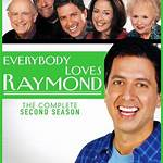 Everybody Loves Raymond (season 2)