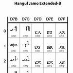Hangul Jamo Extended-A