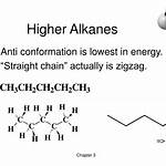 Higher alkanes