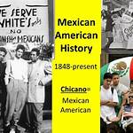 History of Mexican Americans