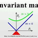 Invariant