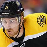 Jimmy Hayes