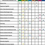List of AM cannabinoids