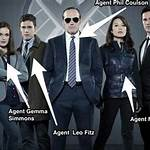 List of Agents of S.H.I.E.L.D. characters