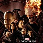 List of Agents of S.H.I.E.L.D. episodes