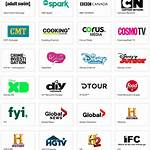 List of Canadian television channels