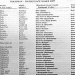 List of Greek place names