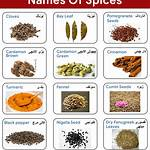 List of Indian spices
