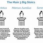 List of Stoic philosophers