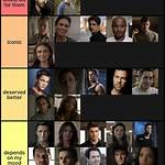 List of Teen Wolf characters