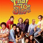 List of That '70s Show episodes