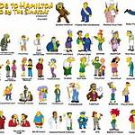List of The Simpsons characters