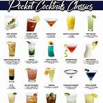 List of cocktails
