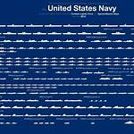 List of current ships of the United States Navy