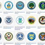 List of federal agencies in the United States