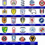 List of football clubs in England