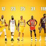 List of highest-scoring NBA games