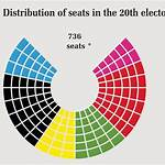 List of members of the 17th Bundestag