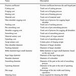 List of motifs on banknotes