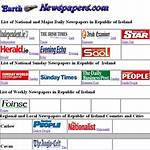List of newspapers in the Republic of Ireland