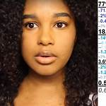 List of people of African-American and Native American ancestry