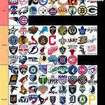 List of professional sports team owners