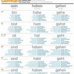 List of terms used for Germans