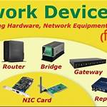 Network Computing Devices