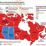 New Democratic Party candidates, 2008 Canadian federal election
