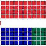 New South Wales Legislative Assembly