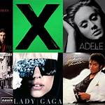 Official Albums Streaming Chart