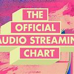 Official Audio Streaming Chart