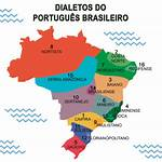 Portuguese dialects