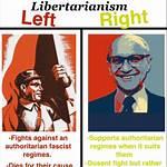Right-libertarianism