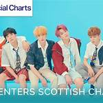 Scottish Singles and Albums Charts
