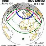 Solar eclipse of December 22, 1870