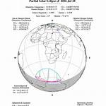 Solar eclipse of July 23, 2036