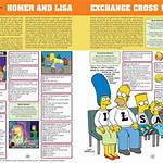 The Simpsons episode guides