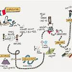 Timeline of the French Revolution