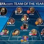 UEFA Team of the Year
