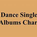 UK Dance Singles and Albums Charts